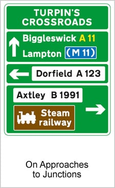 UK Road Signs On Approaches To Junctions